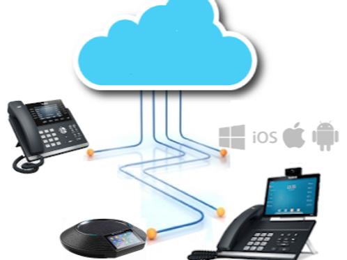 IPPBX Solution for SME