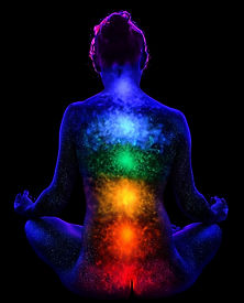 7 Chakras on the body