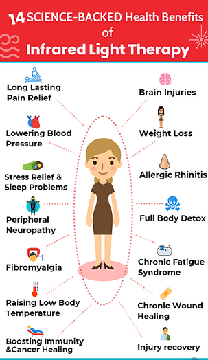 infrared-therapy-health-benefits-infogra