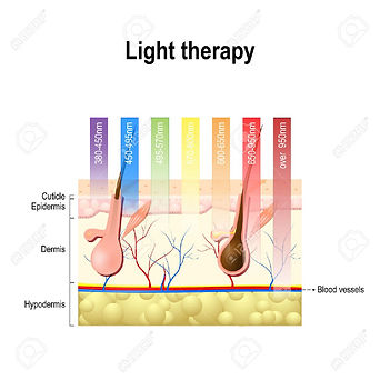 light therapy.jpg
