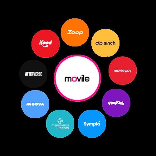 Ecossistema Grupo Movile-12-12.png