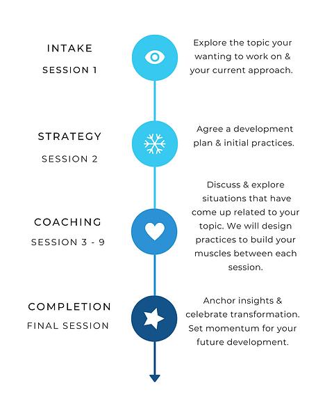 a Coaching d .png