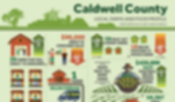 Caldwell County Infographic for Webpage.