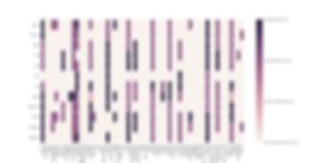 f_p_heatmap (1) (1).png
