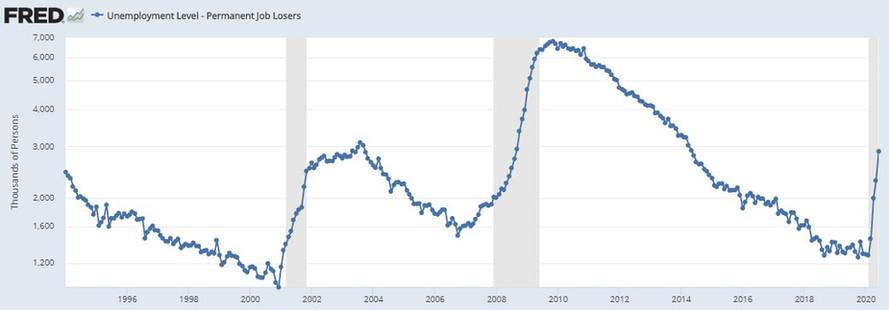 Labor Market.jpg