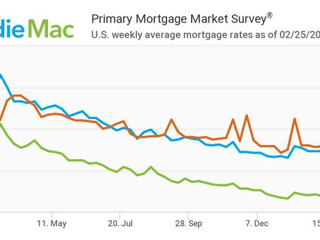 Mortgage Rates Rise: February 25, 2021