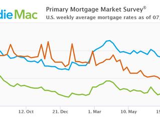 Mortgage Rates Make Slight Shift: July 29, 2021