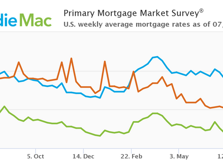 Mortgage Rates Trend Down: July 22, 2021