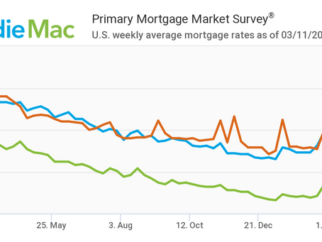 Mortgage Rates Continue To Increase: March 11, 2021