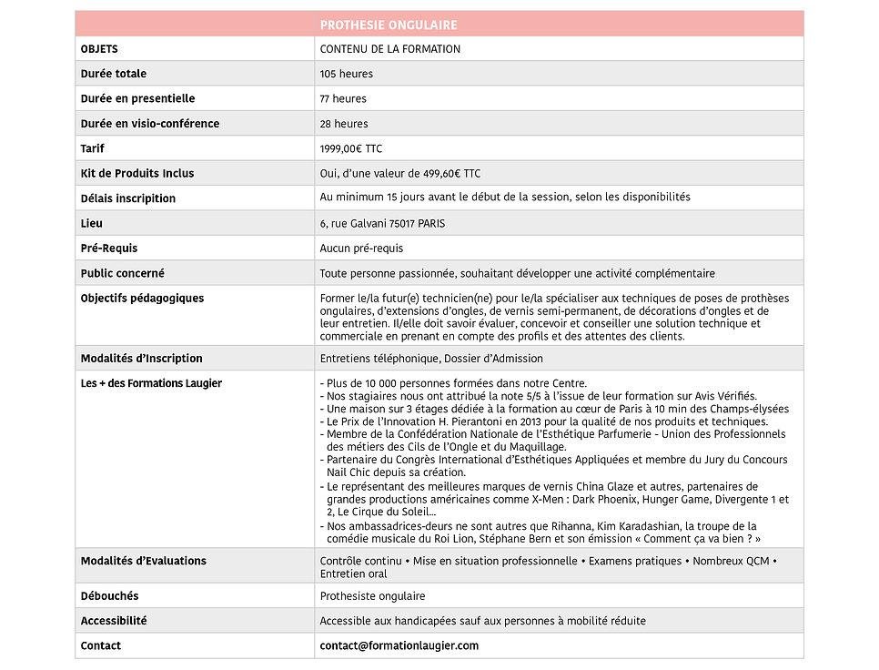 FormationsLaugier_TableauPOngles.jpg