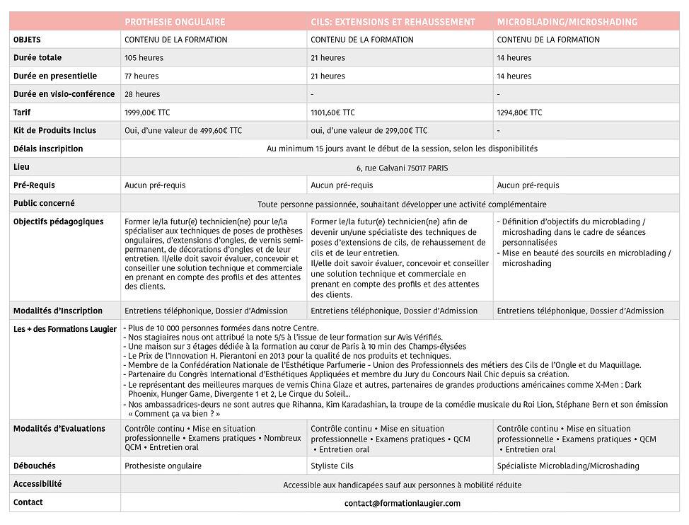 FormationsLaugier_Tableau.jpg