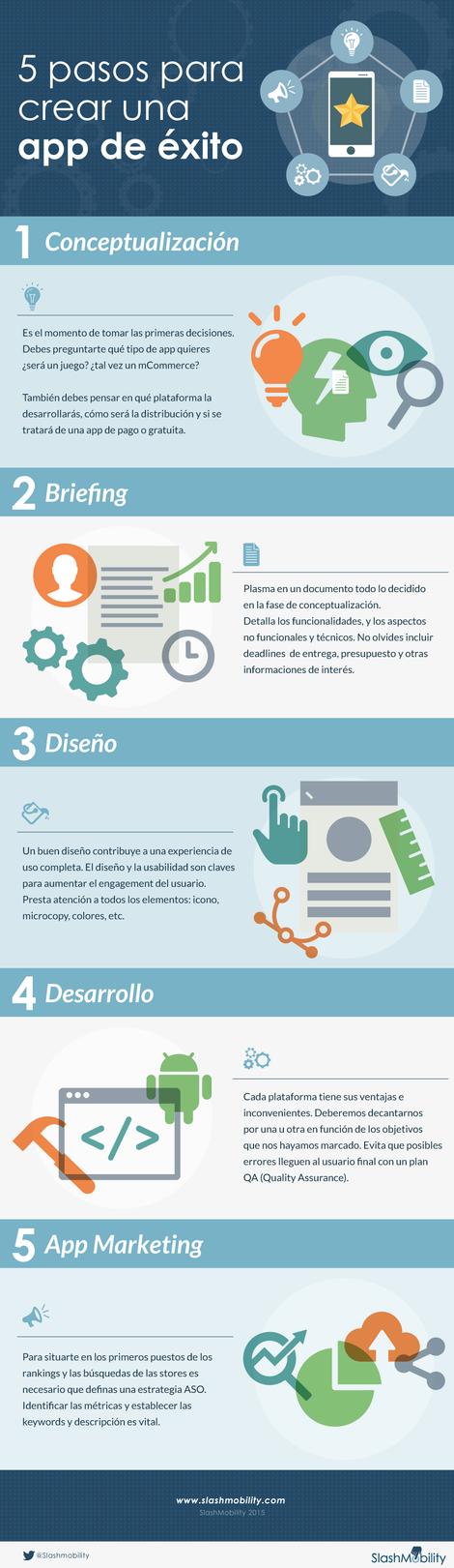 imp_infografia_creacion-de-una-app_v2-1.