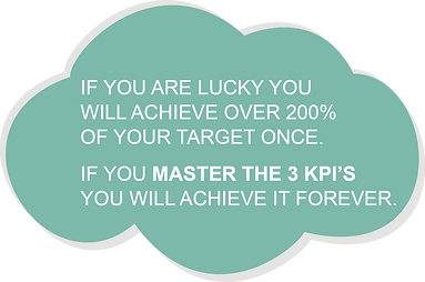 Quote - Achieve 200%.png