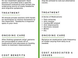 Migraine Treatment Colorado Springs