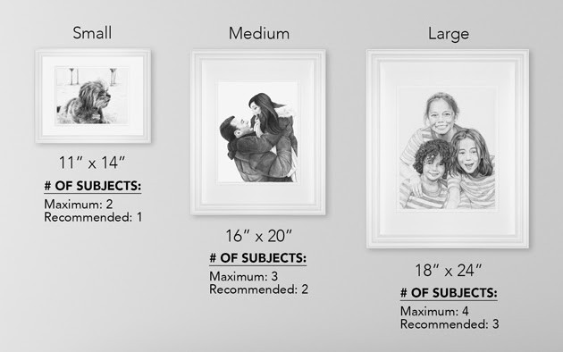 Small, Medium, and Large Frames number of subjects recommendation