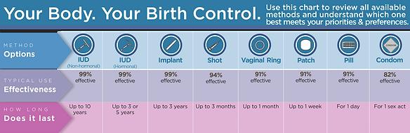 CAP-Birth-Control-Options-Grid-1.png