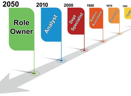Workplace 2050