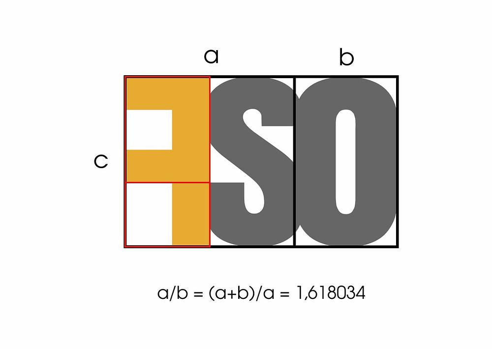 FSO Logosu ve Altın Oran