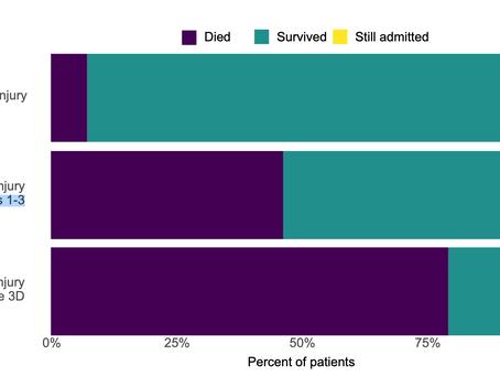 Mortalidad de COVID ( ERC y AKI)
