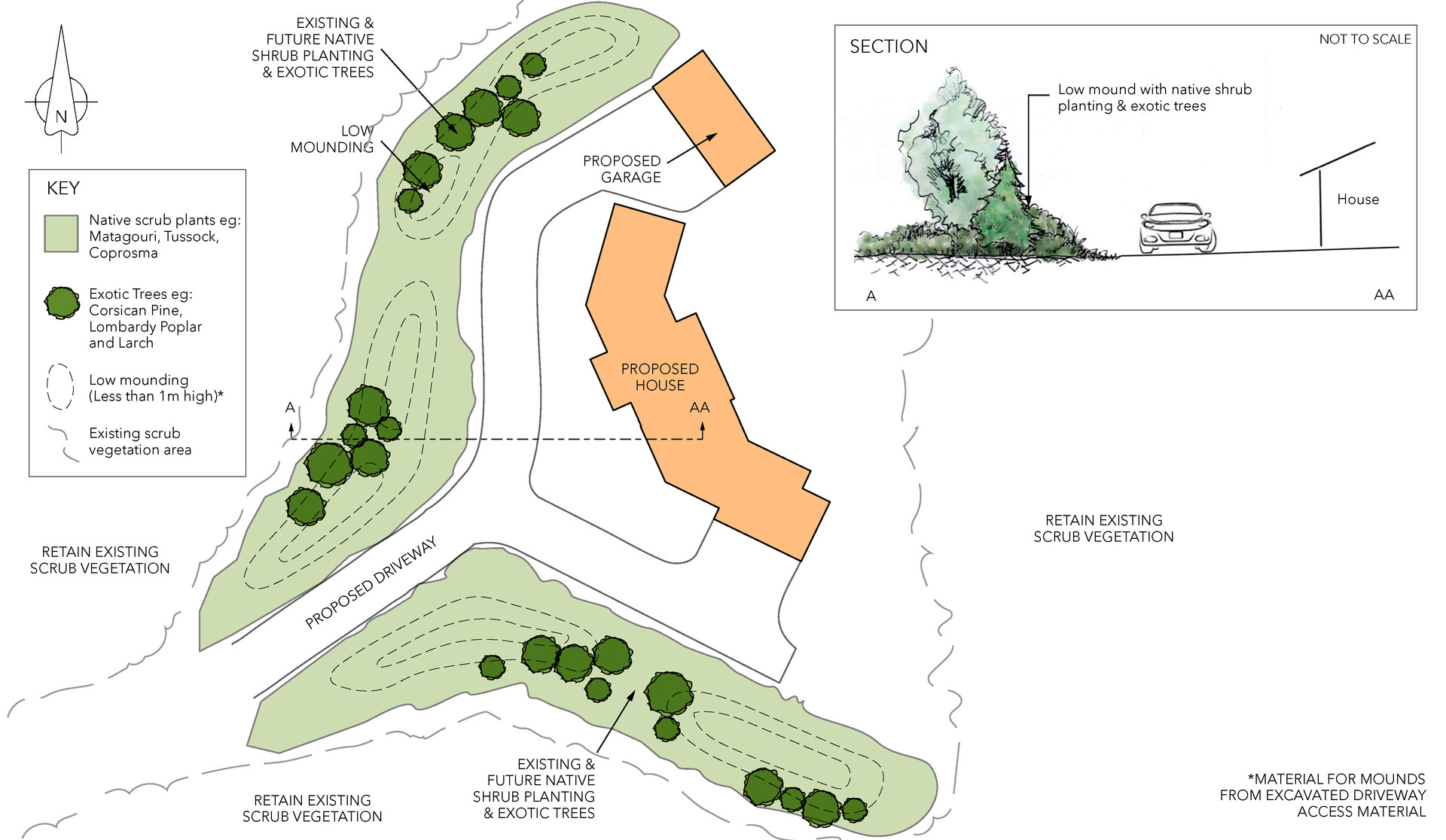 Simons Pass Station_HOUSE_2016 GraphicSupplement_REVC_Page_7.JPG