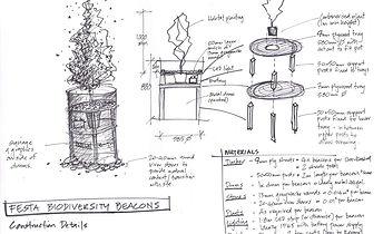 FESTA-Biodiversity-beacons.jpg