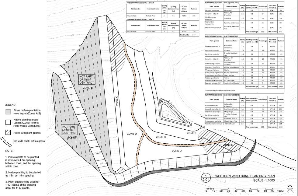 1625 Kate Valley Landfill_Tender_Landscape Drawings_Page_2.jpg