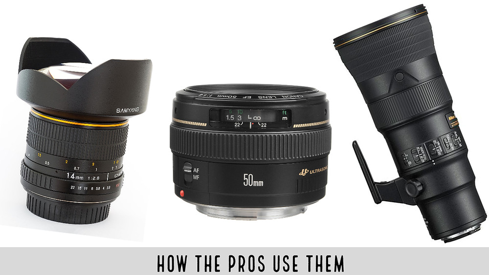 how professional cinematographers use lens