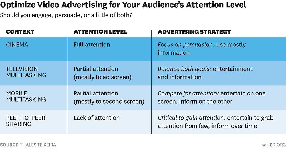 optimizing video advertising. winning with video marketing.