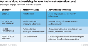 optimizing video advertising. winning with video marketing.