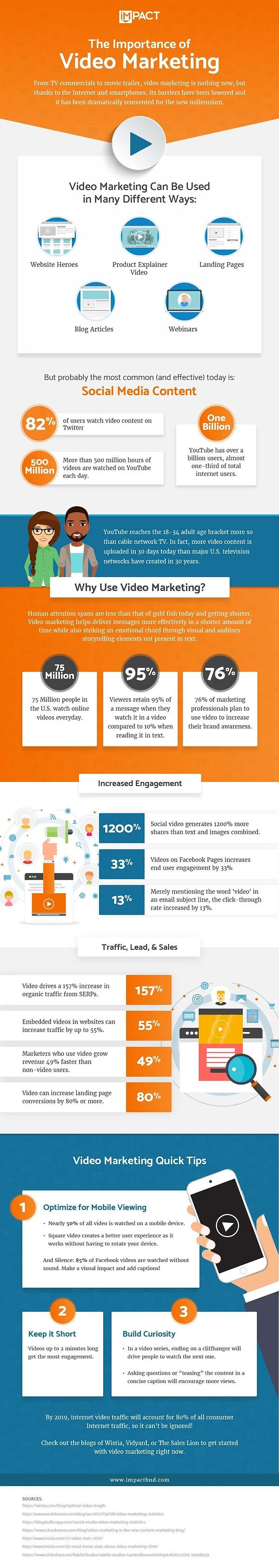 video-infographic.jpg
