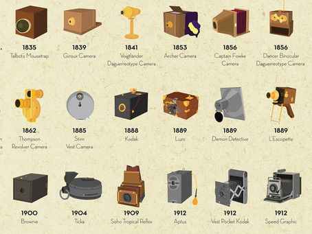 Cinema: Art that Requires Machines - History of Camera Technologies