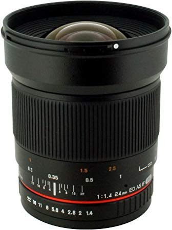 24 mm lense for videographer