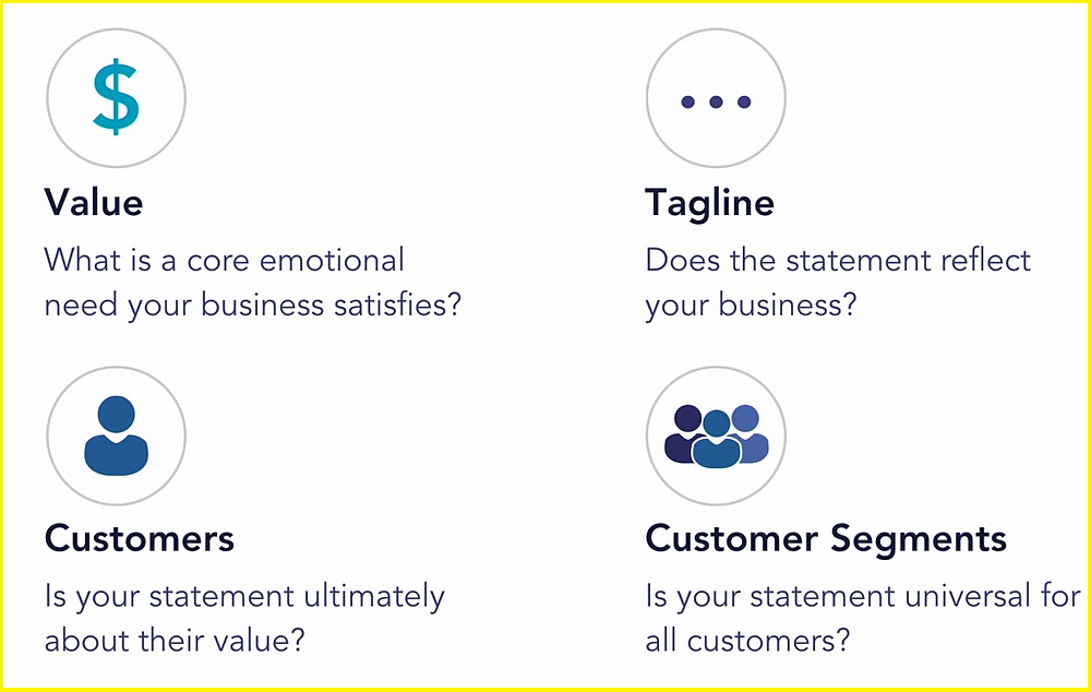 What is a core emotional need your business satisfies and the statement customer centric?