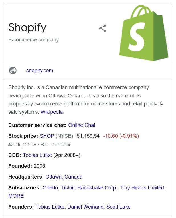 General information about the Shopify platform, including a description, CEO, Year founded, and headquarters location.