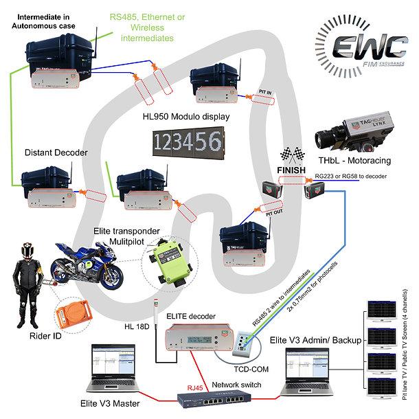 Motorcycling-Circuit&Road_Racing_Solutio
