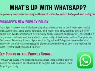 What's Up With WhatsApp? How Privacy Concerns Are Prompting Users to Switch Messaging Platforms