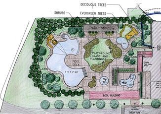 hand rendered site plan!
