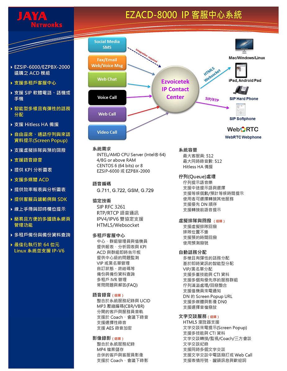 EZACD8000-繁中_Jaya_頁面_1.jpg