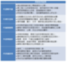 Sunrefre Plaza運用IDM的具體實例.png