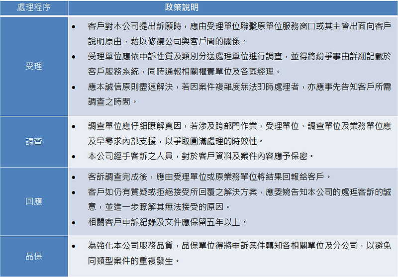 服務政策參考範例.png
