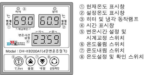 k8200at_1.png