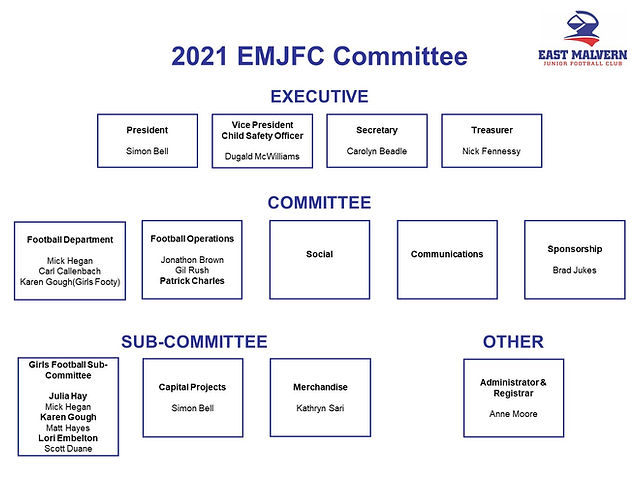 2021 EMJFC Committee.jpg