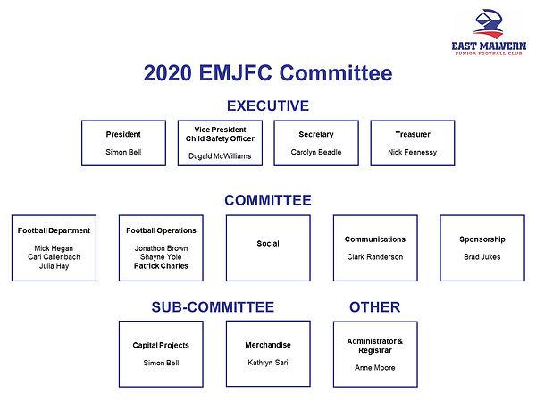 2020 EMJFC Committee.jpg