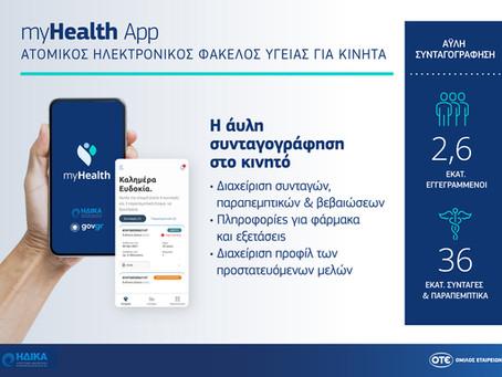 Όμιλος ΟΤΕ - Όλα τα ιατρικά σε μια εφαρμογή