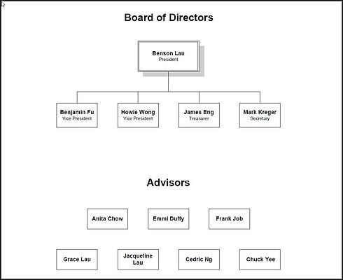 Org_Chart_current_with_border_edited.jpg