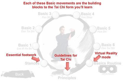 Tai Chi basics