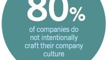 Indicators of a Choice Organizational Culture