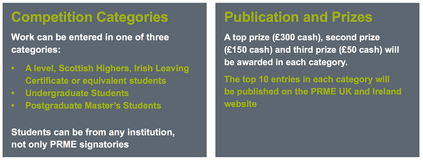 The UK & Ireland PRME Writing Competition