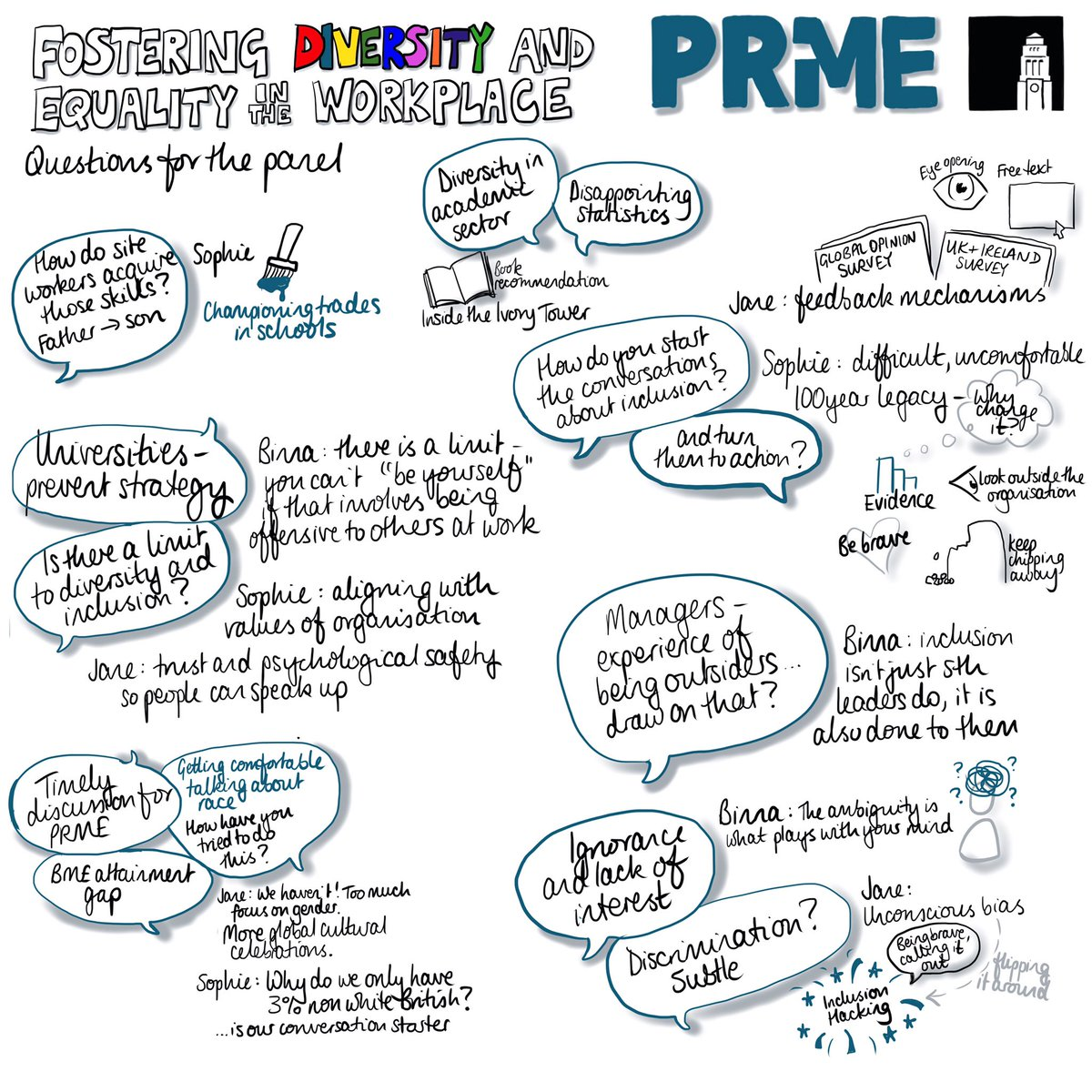 prme-conference-july-2019_48322624896_o.