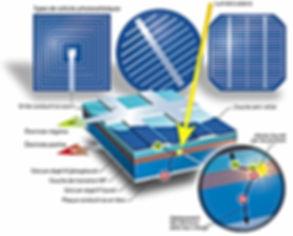 csm_composition-de-la-cellule-solaire_d6